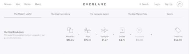 Everlane brand identity values screenshot